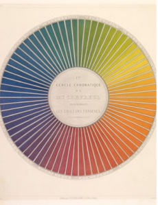 One of the 21 colour wheels